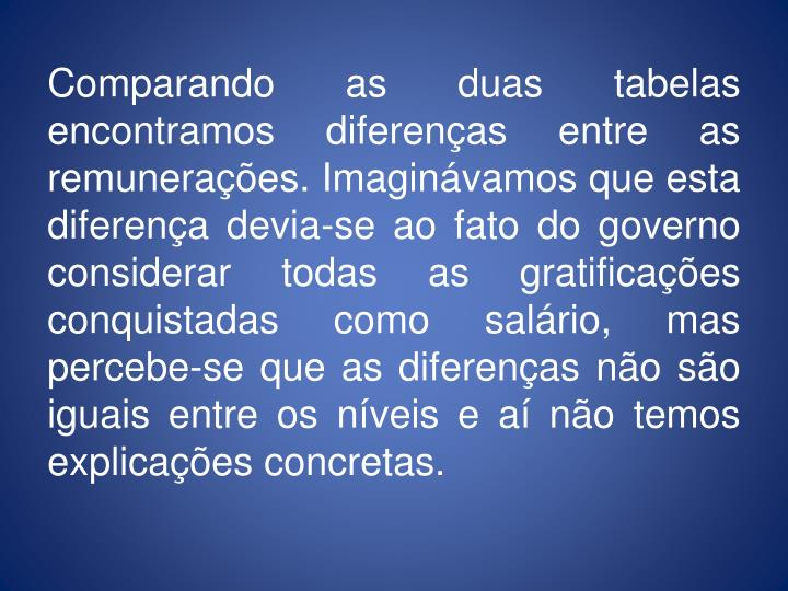 Comparando as duas tabelas encontramos diferenas entre as remuneraes. Imaginvamos que esta diferena devia-se ao fato do governo considerar todas as gratificaes conquistadas como salrio, mas percebe-se que as diferenas no so iguais entre os nveis e a no temos explicaes concretas.