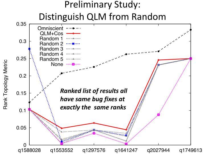 Preliminary Study: