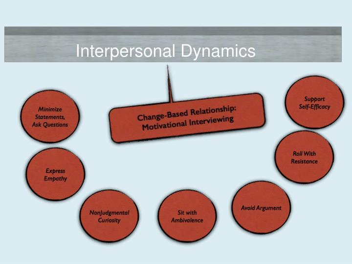 Interpersonal Dynamics