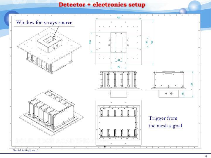 Detector +