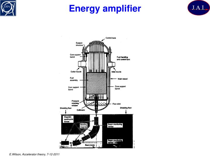 Energy amplifier