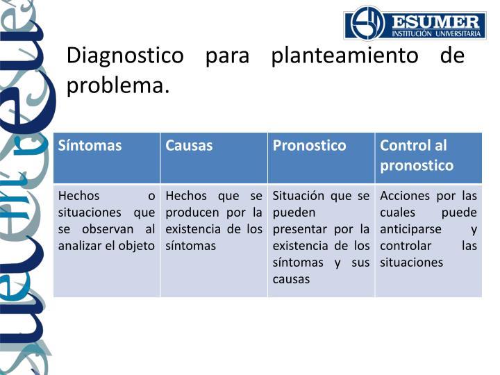 Diagnostico para planteamiento de problema.
