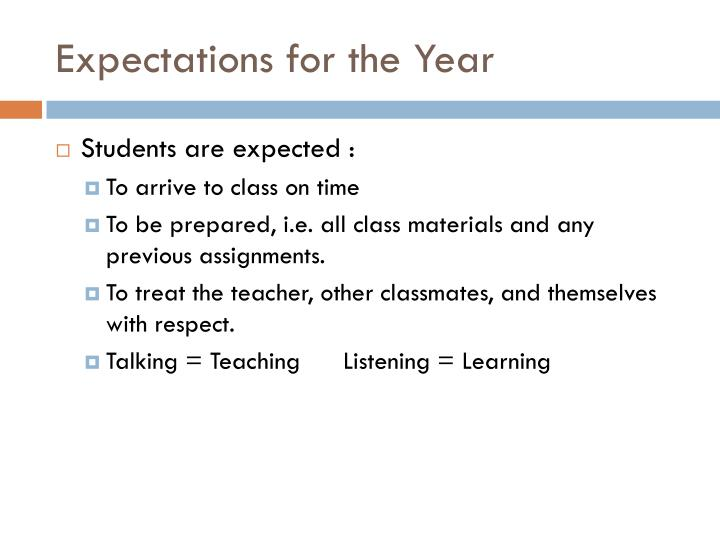 Expectations for the year