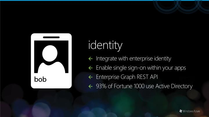 Integrate with enterprise identity