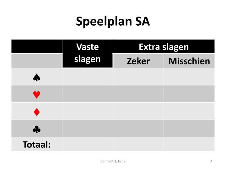 Speelplan SA