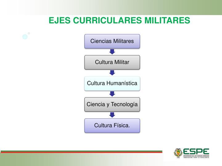 EJES CURRICULARES MILITARES