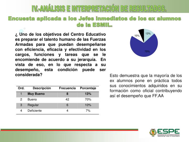 IV.-ANÁLISIS E INTERPRETACIÓN DE RESULTADOS.
