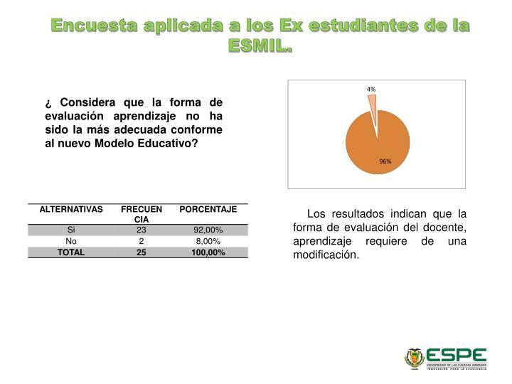 Encuesta aplicada a los Ex estudiantes de la ESMIL.