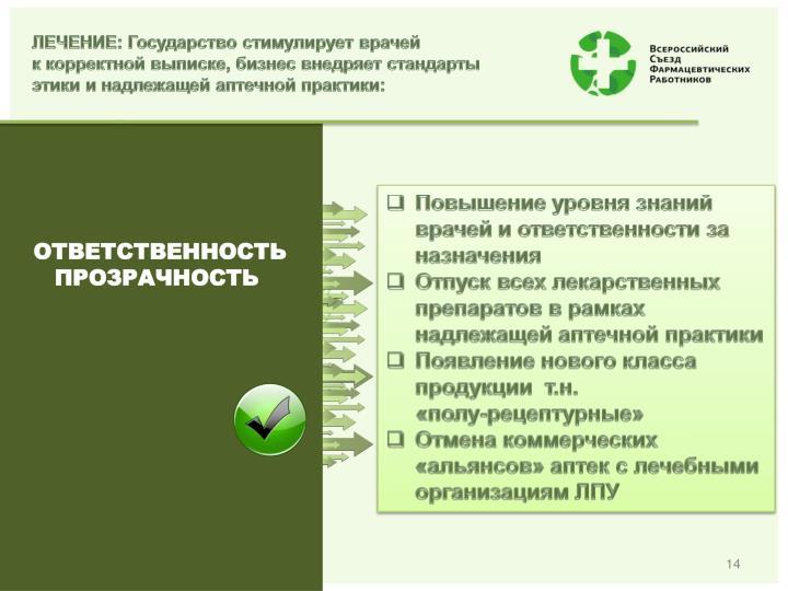 ЛЕЧЕНИЕ: Государство стимулирует врачей