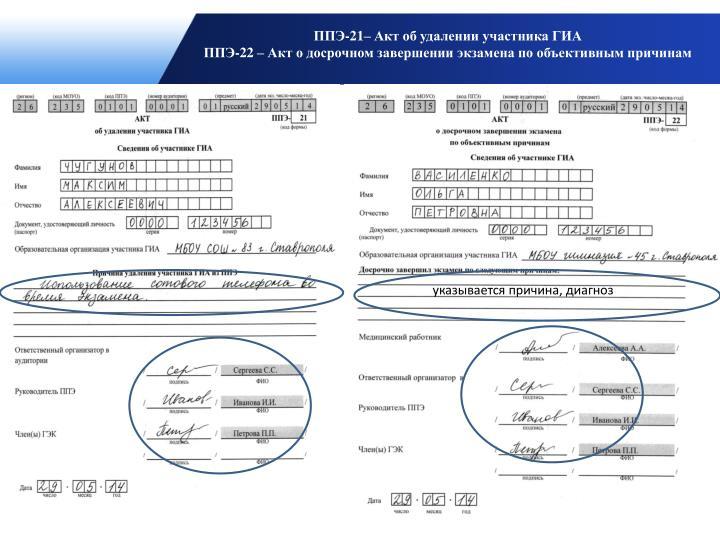 ППЭ-21– Акт об удалении участника ГИА