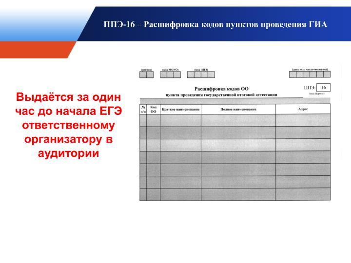 ППЭ-16 – Расшифровка кодов пунктов проведения ГИА