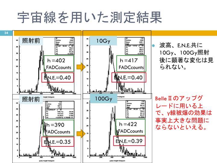宇宙線を用いた測定結果