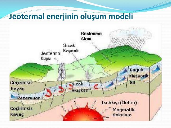 Jeotermal enerjinin oluum modeli