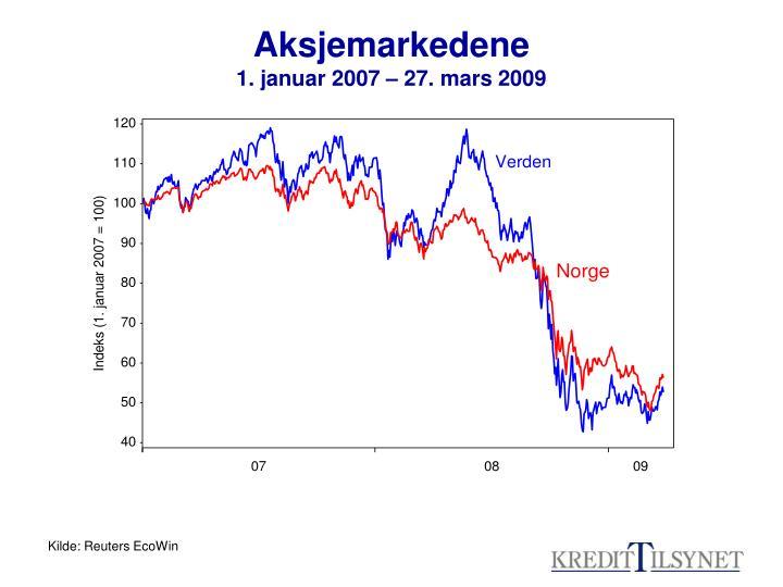 Aksjemarkedene