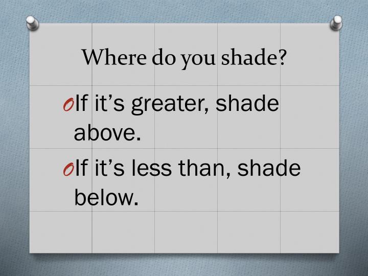 Where do you shade?