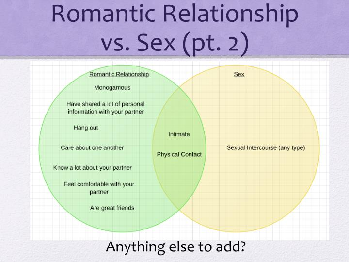 Romantic Relationship vs.