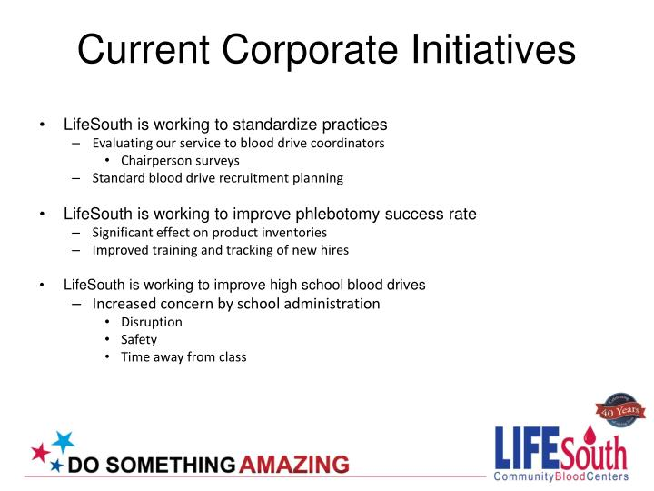 Current Corporate Initiatives