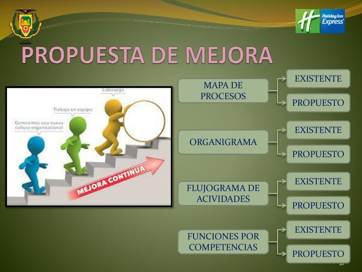 PROPUESTA DE MEJORA