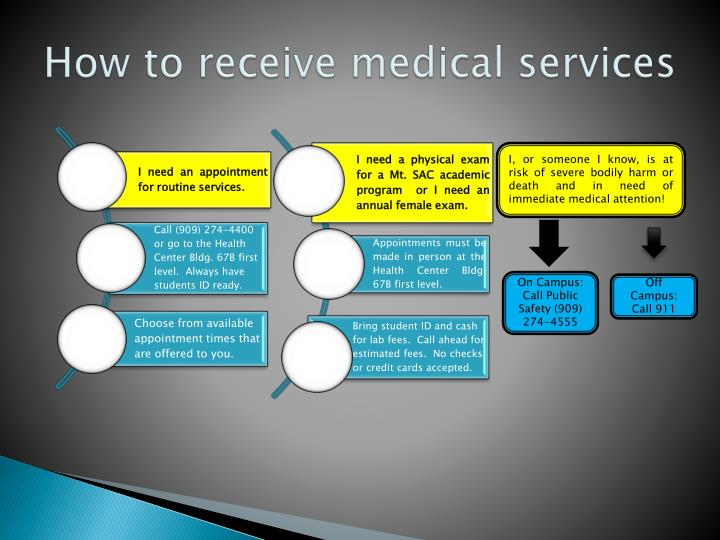 How to receive medical services