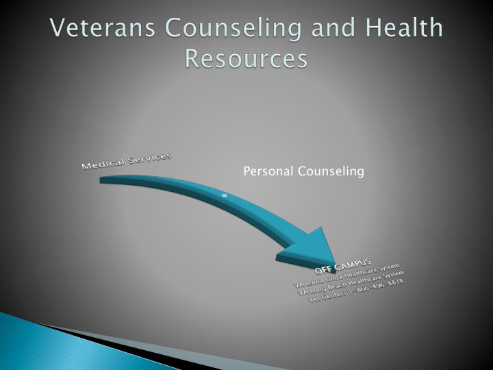 Veterans Counseling and Health