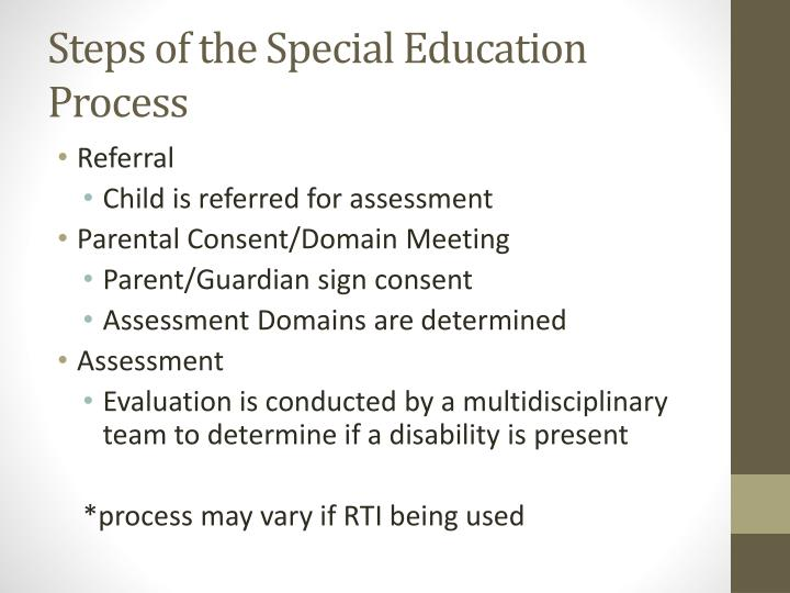Steps of the Special Education Process