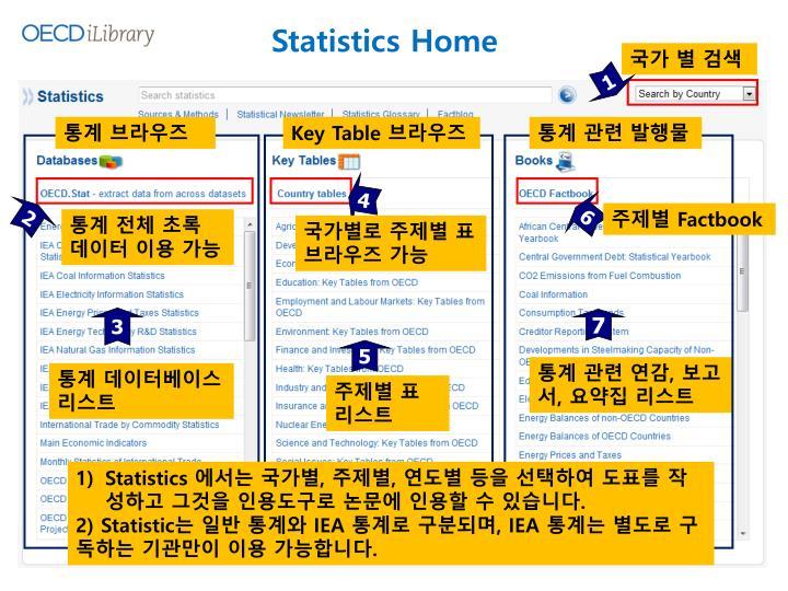 Statistics Home