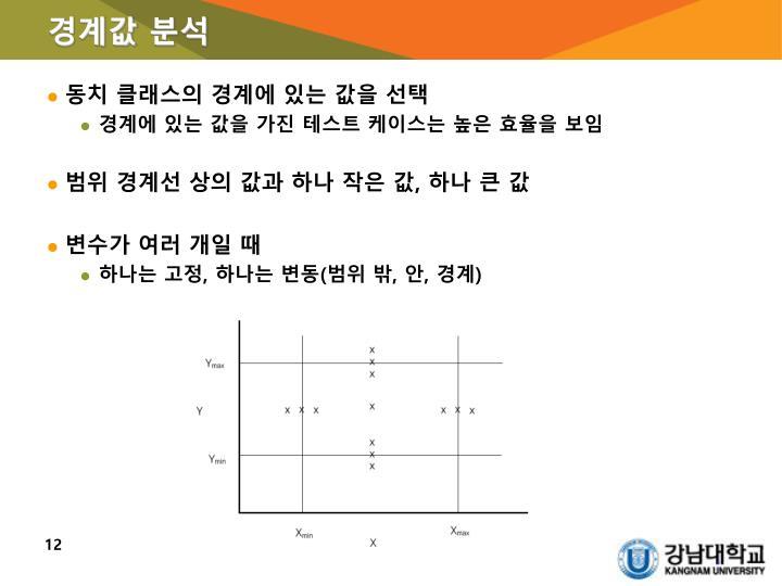 경계값 분석