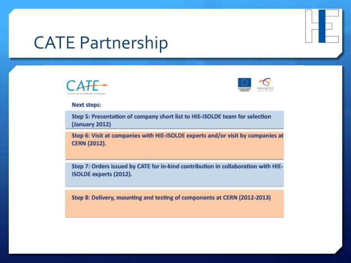 CATE Partnership