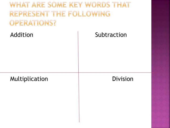 What are some key words that represent the following operations?