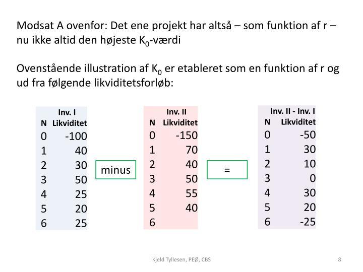 Modsat A ovenfor: Det ene projekt har altså – som funktion af r – nu ikke altid den højeste K