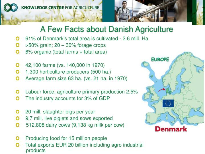 A Few Facts about Danish Agriculture