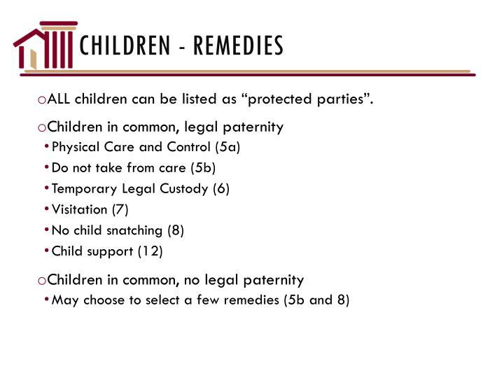 Children - Remedies