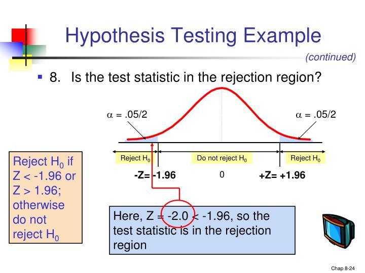 Hypothesis Testing Example