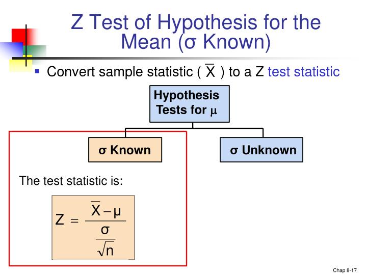 Z Test of Hypothesis for the Mean (