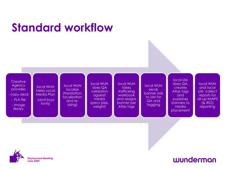 Standard workflow