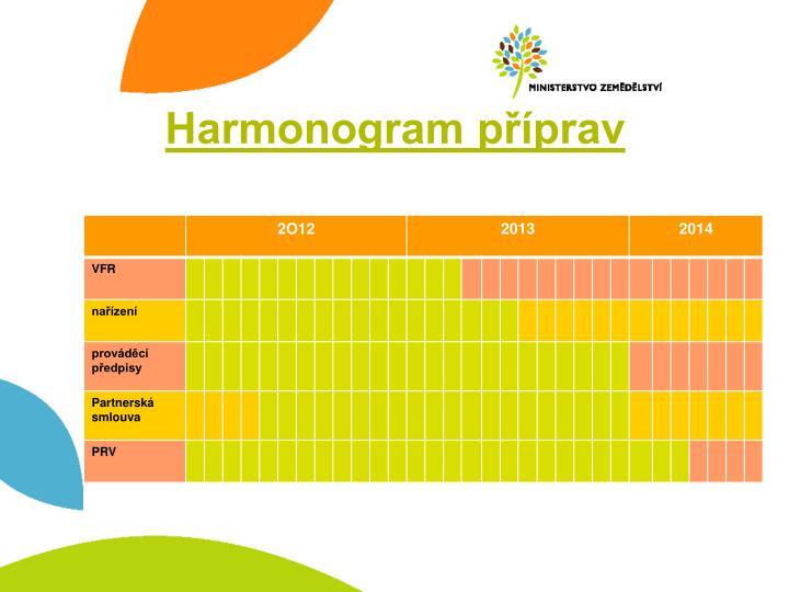 Harmonogram příprav