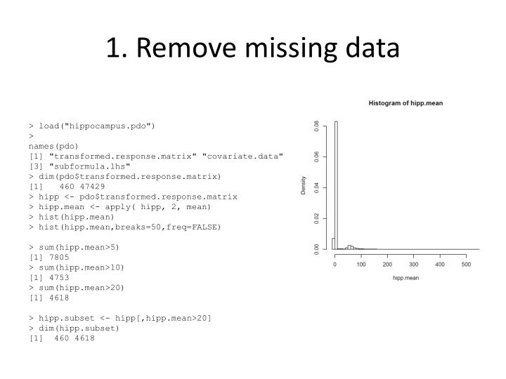 1. Remove missing data