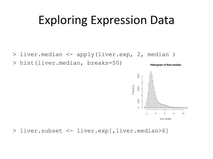 Exploring Expression Data