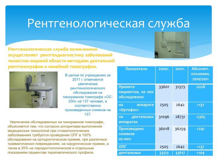 Рентгенологическая служба