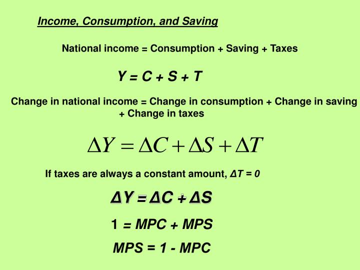 Income, Consumption, and Saving
