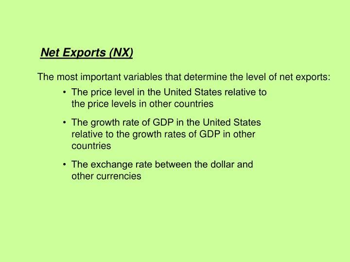 Net Exports (NX)