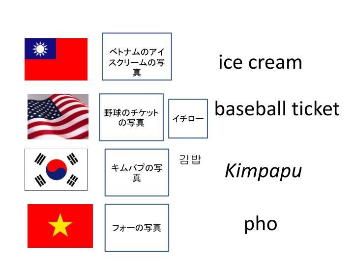 ベトナムのアイスクリームの写真