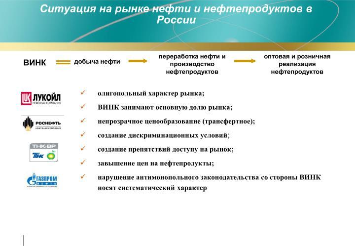 Ситуация на рынке нефти и нефтепродуктов в России