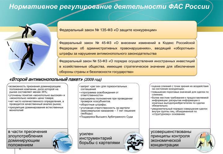 Нормативное регулирование деятельности ФАС России