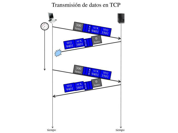 Transmisión de datos en TCP