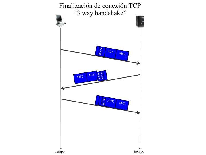 Finalización de conexión TCP