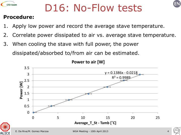 D16: No-Flow tests