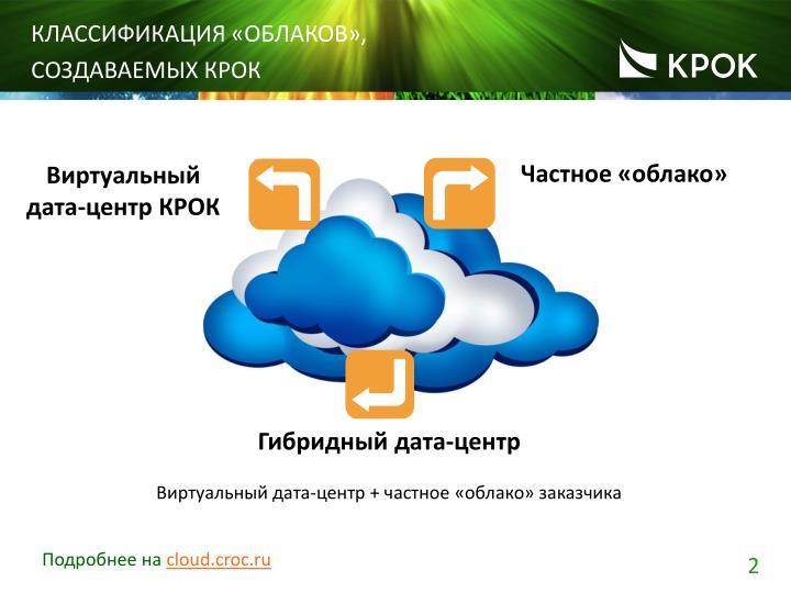 Классификация «облаков»,