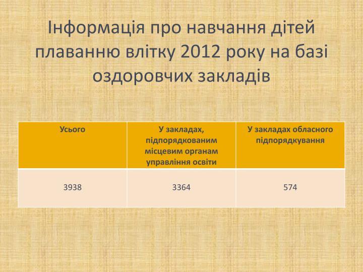 Інформація про навчання дітей плаванню влітку 2012 року на базі оздоровчих закладів