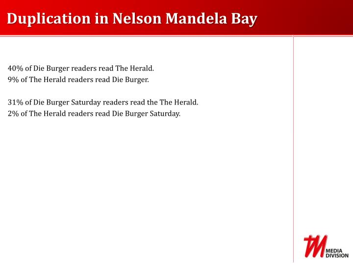 Duplication in Nelson Mandela Bay